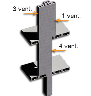 Natural ventilation - partial installation type