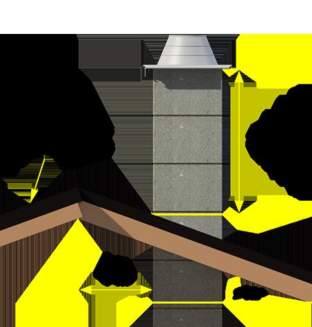 Kaip pasirinkti kaminą - kamino aukštis virš nedegaus stogo